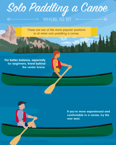 solo paddling a canoe.png